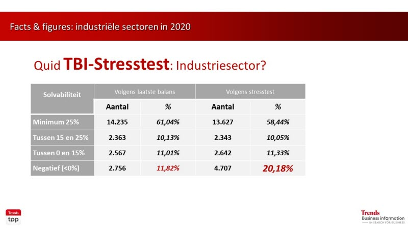 Industrie_Stresstest